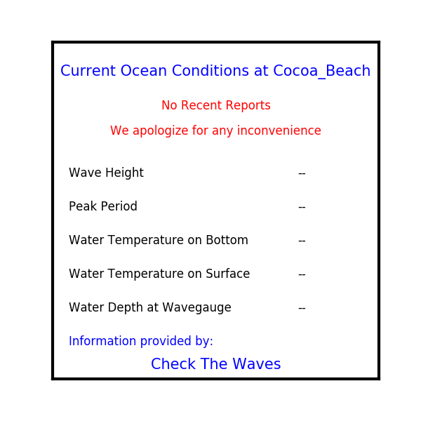 Most Recent Surf Report for Cocoa Beach