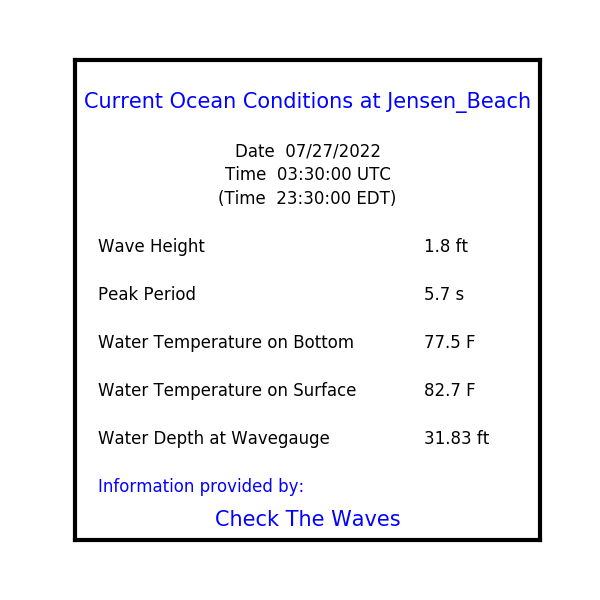 Most Recent Surf Report for Jensen Beach